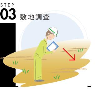 3.敷地調査