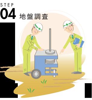 4.地盤調査